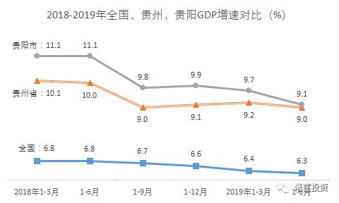 2019中国最新省市排名!云南夺冠,天津垫底!- 原创