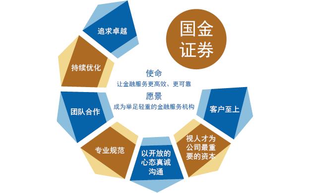国金证券董事长冉云:探寻文化路,践行筑未来插图