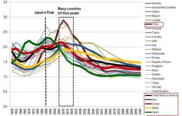 2019年中国gdp增长率_中国历年gdp增长率图(3)