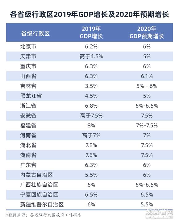日本的gdp2020年是多少_2020年日本GDP萎缩4.8 ,世界老三要被德国取代吗