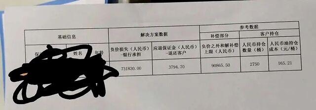 """知情人士:中行总行定调 原油宝""""退回持仓成本的20%""""是底线"""