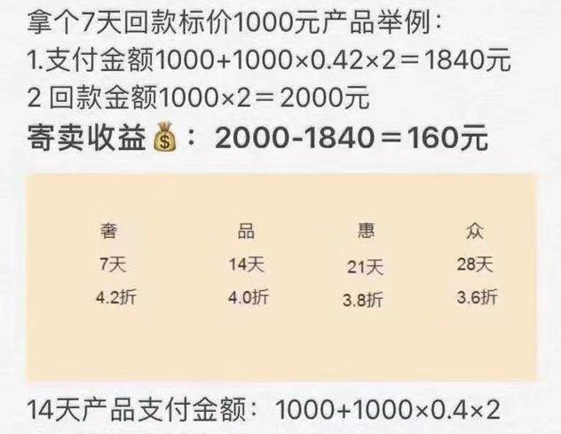 奢品惠众被曝跑路:上万人被骗 疑涉云联惠传销骗局