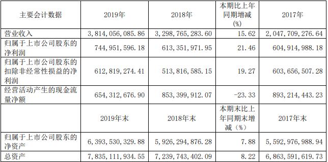 中恒2019.png