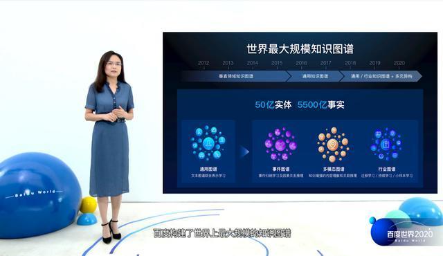 百度吴甜:百度大脑6.0瞄定人工智能与实体经济深度融合国家战略