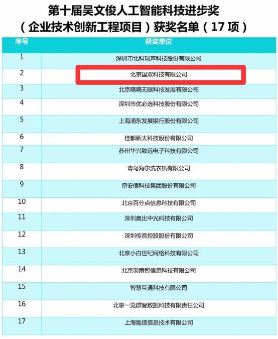 国双荣获第十届吴文俊人工智能科技进步奖(企业技术创新工程项目)