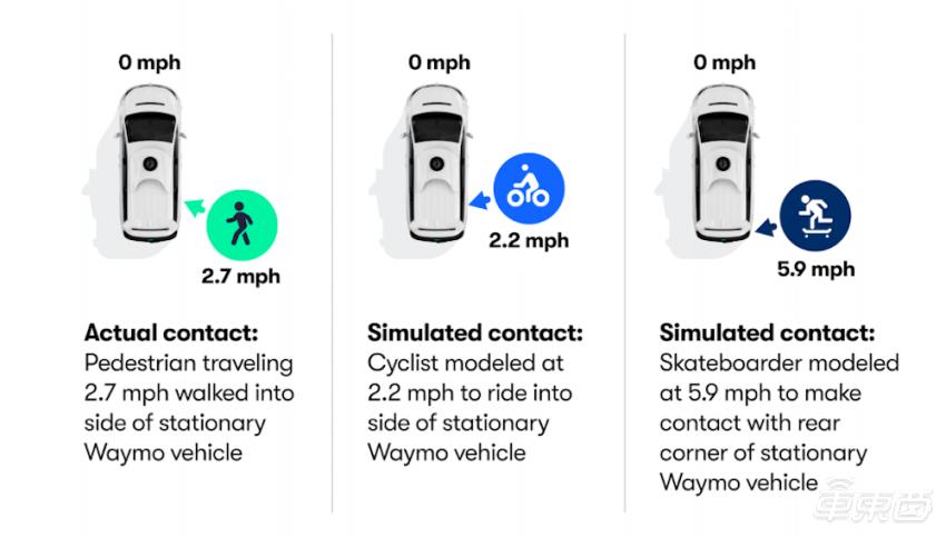 小鹏汽车两大更新细节公布:语音助手强过手机,明年能自动出匝道