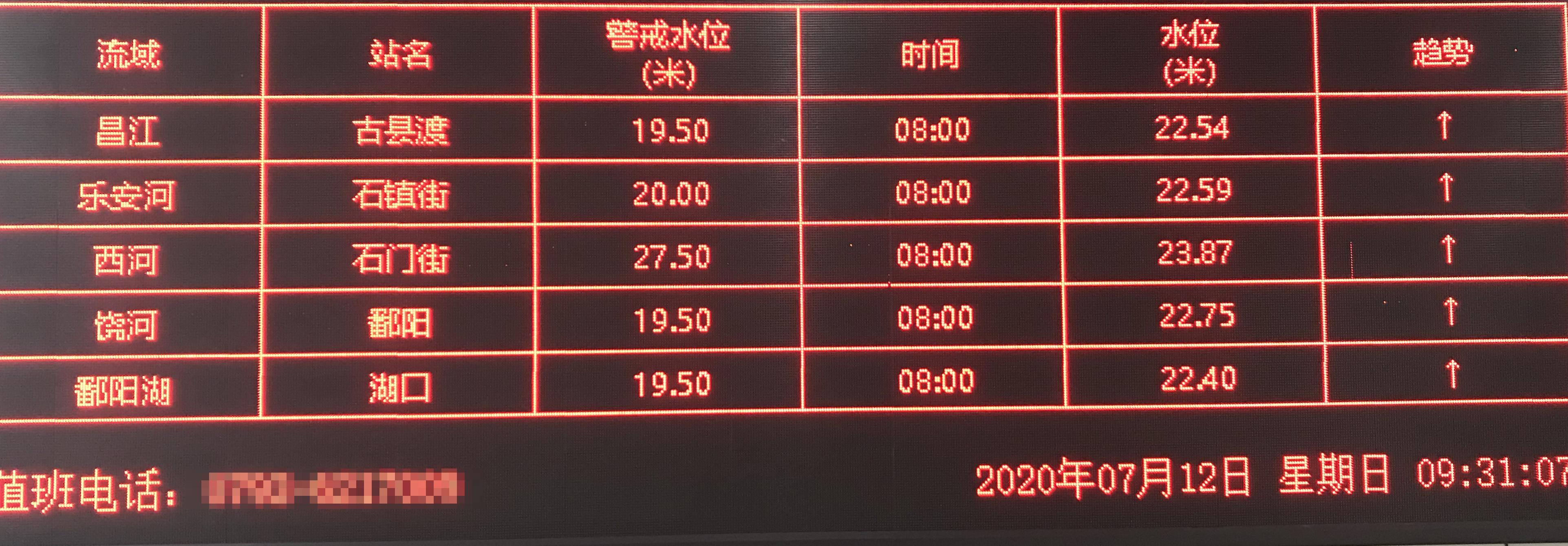 【网络营销】_江西饶河鄱阳站水位破1998年历史极值后,还上涨了多少?