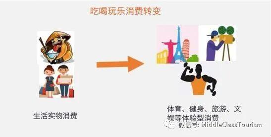 王笑宇:文化产品需要发育期,古北水镇还未成年