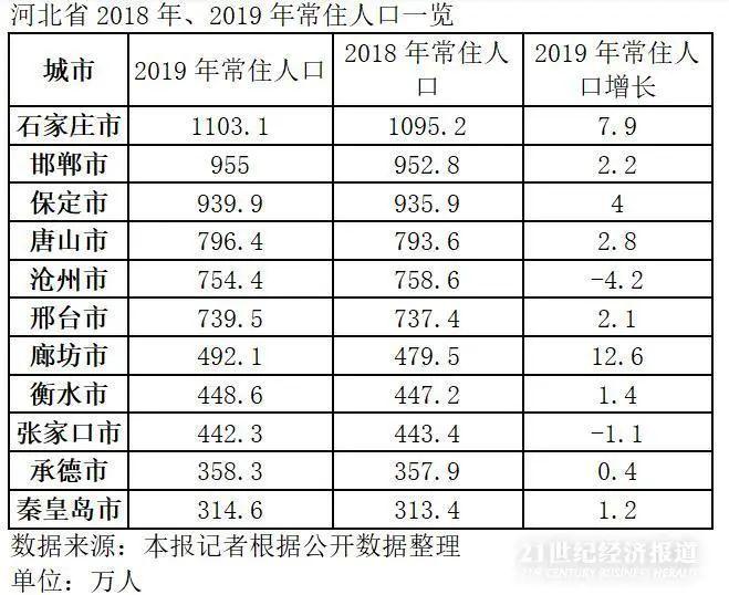 吉林省人口数量_2020国考报名时间最后一天 吉林报名人数2.9万 无人报考岗位仅