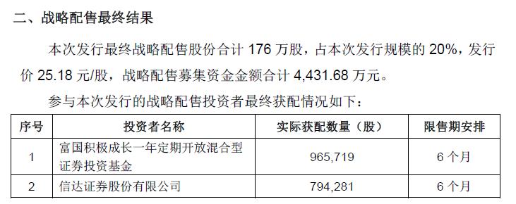 太疯狂!54.3万户打新新三板精选层,获配率0.19%!你中了几股?插图(3)