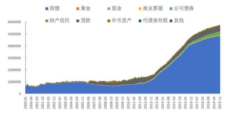 日本2019年经济总量_日本2019年新人下海