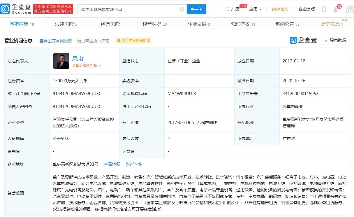 小鹏汽车自建工厂注册资本增至 15 亿元 增幅 2