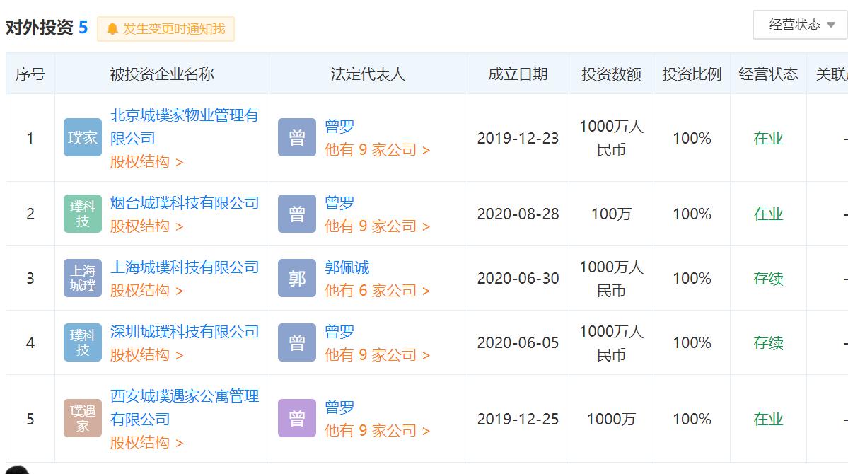 广州城璞公司名下有5家公司