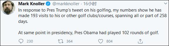 """【迪士尼彩乐下载】_特朗普辩称奥巴马高尔夫打得更多,美媒亮数字""""打脸"""""""