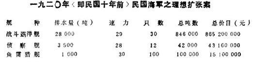 从12倍差距变5倍优势:1920-2020,中日海上力量对比掉了个