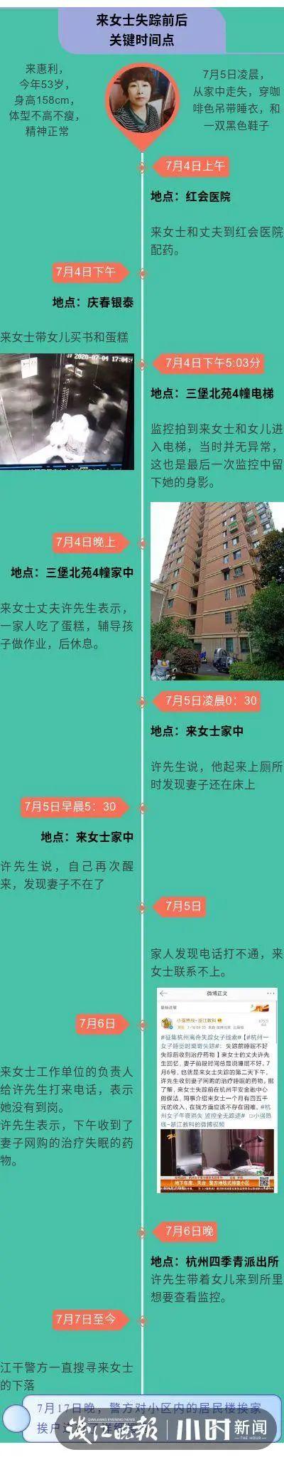 【绿萝算法】_杭州女子离奇失踪已14天:网红蜂拥而至 很多猜测警方已排除