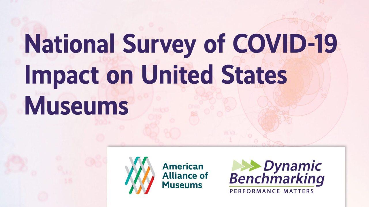 美国博物馆联盟(AAM)调查报告