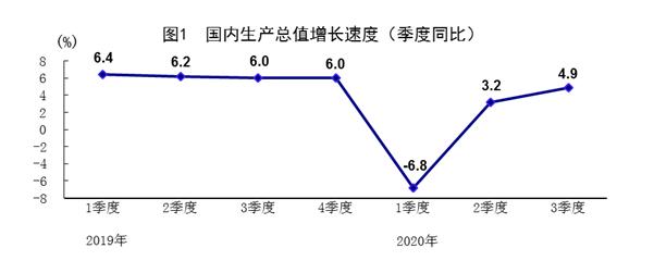 发达国家的gdp_5年升发达国家,2028年赶超美国,韩媒:多项经济指标已落后中国
