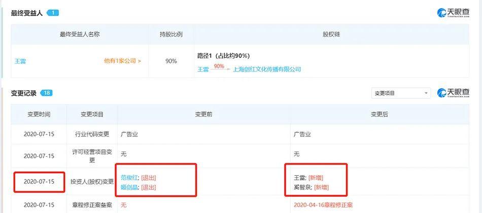 姬剑晶于7月15日退出公司股份 天眼查平台