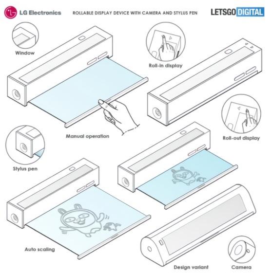 LG电子首款折叠屏手机或采用京东方OLED面板
