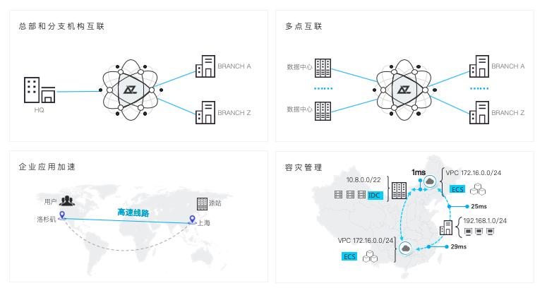 观脉科技,国内首家NaaS服务提供商,亮相深圳(国际)人工智能展