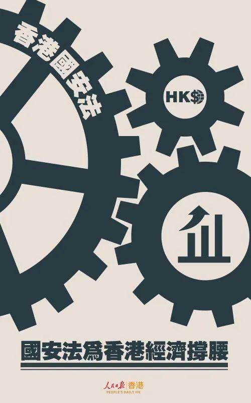 【介休网】_人民日报:国安法撑腰,香港国际金融中心地位怎能不稳?