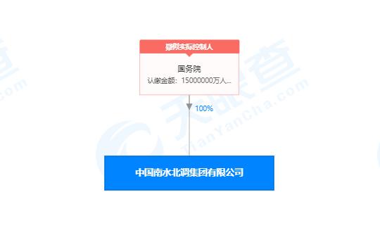 【如何获得比特币】_中国南水北调集团有限公司成立