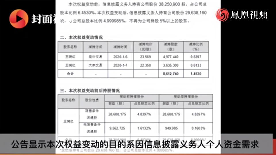 漫步者股价三个月最高涨幅近300% 高管疯狂减持套现