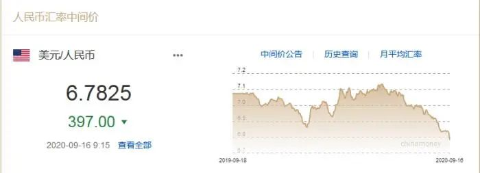 还在猛涨!人民币大幅升值,对我们有啥影响?(图1)