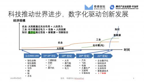 陸奇:中國有B端彎道超車的能力