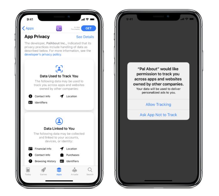 iOS 14中的IDFA权限对话框,允许或拒绝App广告客户访问
