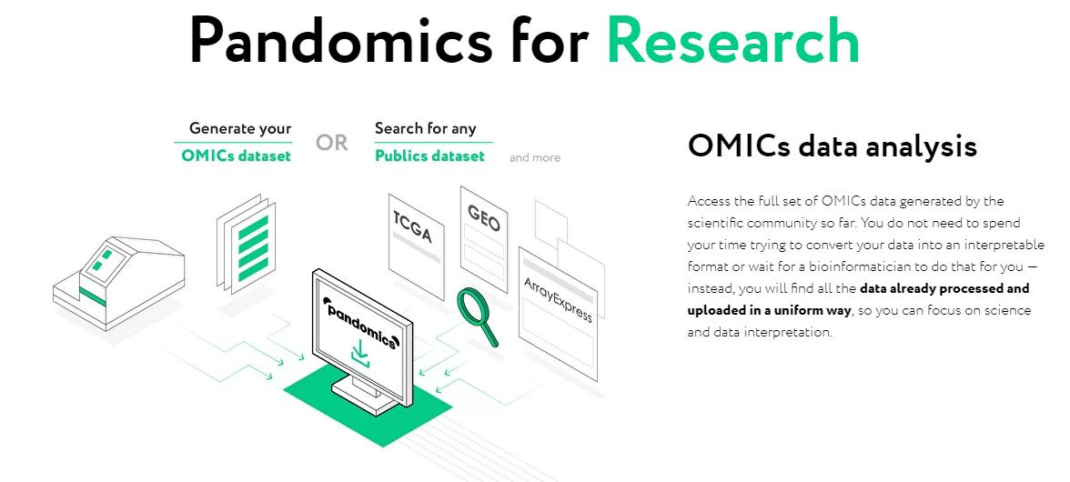 让更多专家可以研发药物,新型人工智能制药平台Panomics上线