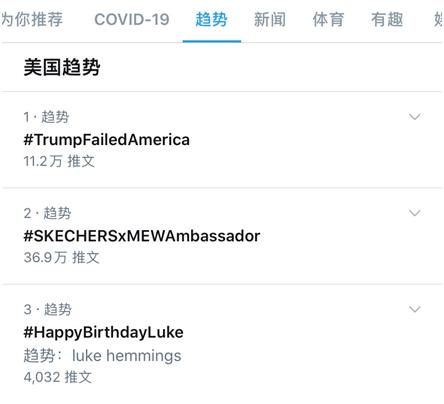 美国区推特热搜榜