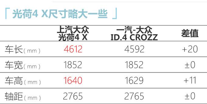 广州车展这6款新能源车值得关注宝马iX3国内上市-图7
