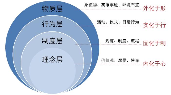 国金证券董事长冉云:探寻文化路,践行筑未来插图(1)