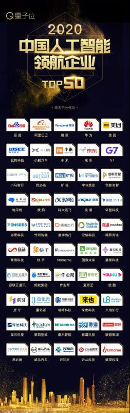 2020中国人工智能年度榜单揭晓,澎思科技当选「2020中国人工智能领航企业」