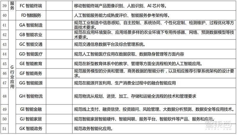 智东西晚报:国务院:部分集成电路企业免征所得税 传华为向联发科下巨额芯片订单