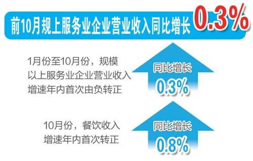 十组数据读懂2020中国经济