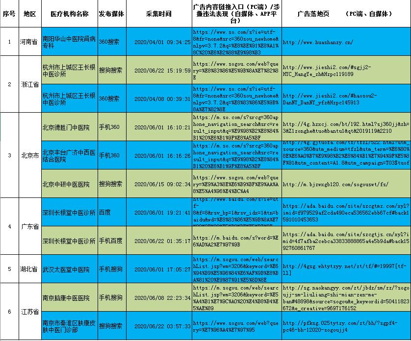 【软件推广计划】_国家中医药管理局:二季度监测到涉嫌违法中医广告2758次