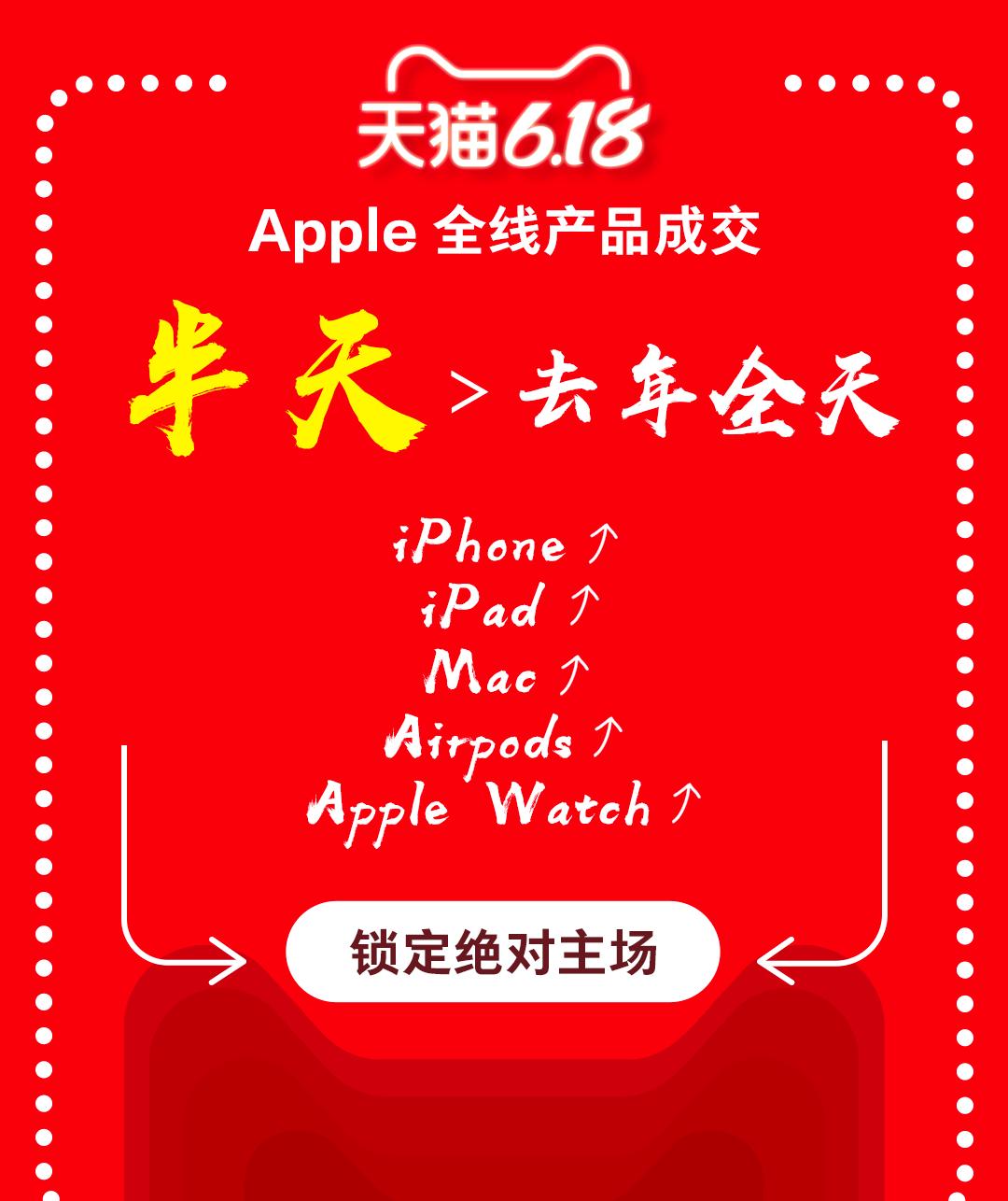 大象也起舞!天猫618苹果全线飙涨,半天超去年全天成交