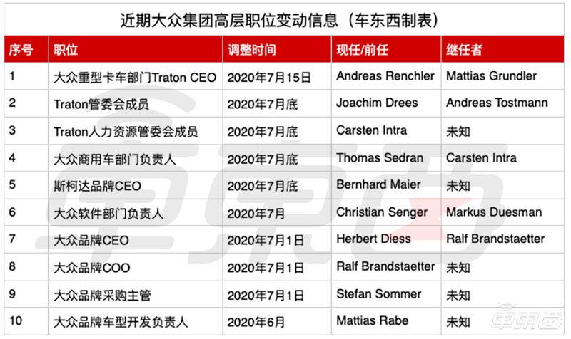 小鹏汽车完成近5亿美元C+轮融资 累计融资近113亿元