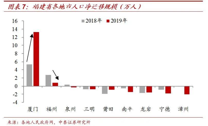2020年宁波净流入人口_2020年宁波禁摩区域图