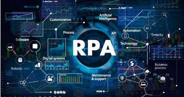 品钛研究院:政策鼓舞,AI+RPA技术有望大幅提升小微企业智能信贷插图(2)