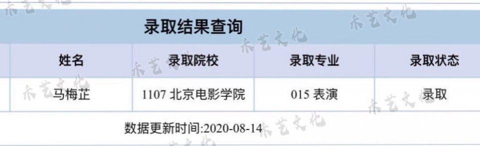 艺考黑马禾艺文化夏梦顺利考入北京电影学院表演系