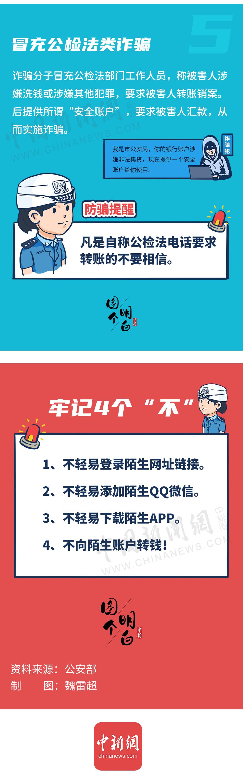 5类高发电信网络诈骗案件防骗指南
