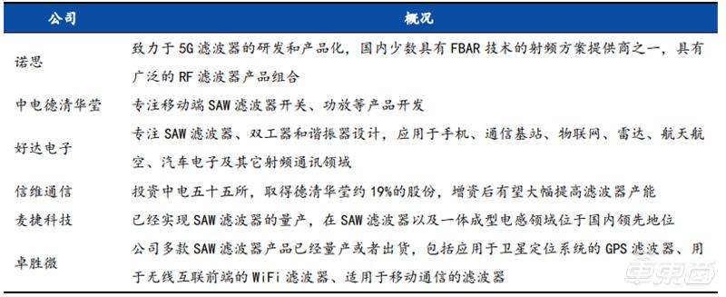 BEJING-X7正式上市,售价10.49万起 可实现L2级自动驾驶