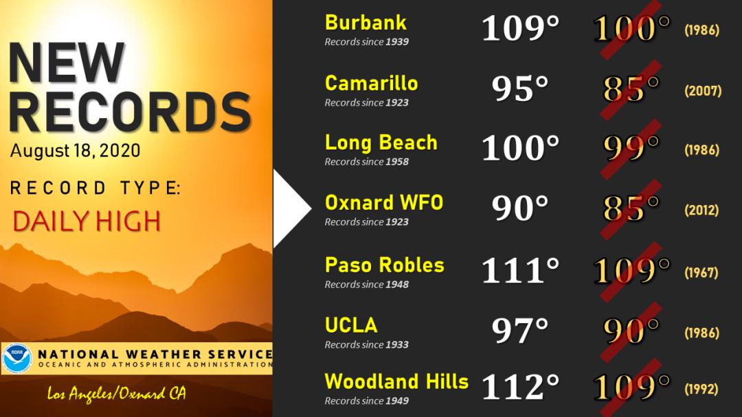8月18日,加州7个地区出现破纪录高温天 图源:脸书