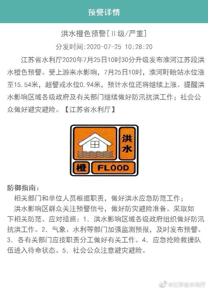 【网络营销体系】_江苏升级发布淮河江苏段洪水橙色预警