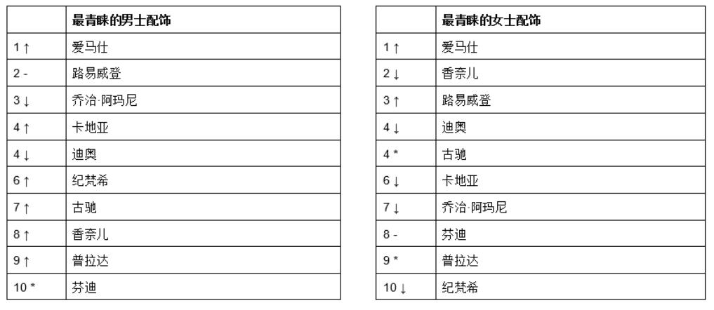 2019年中国千万资产家庭达158万户 北京数量集中
