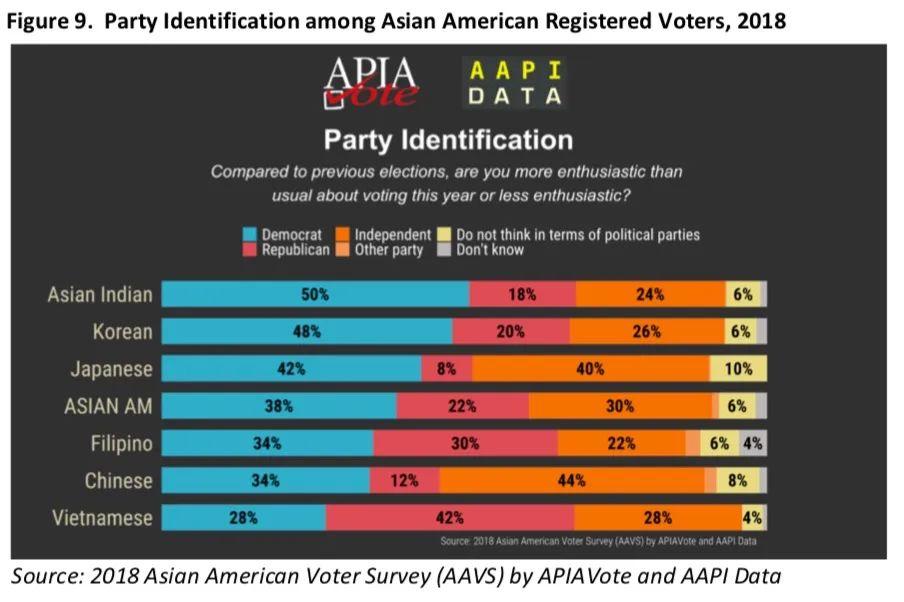 美国华裔究竟有多少反对黑人抗议运动
